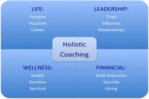 Holistic Coaching